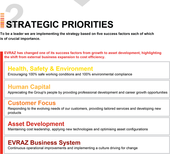 EVRAZ Business Model 2 step
